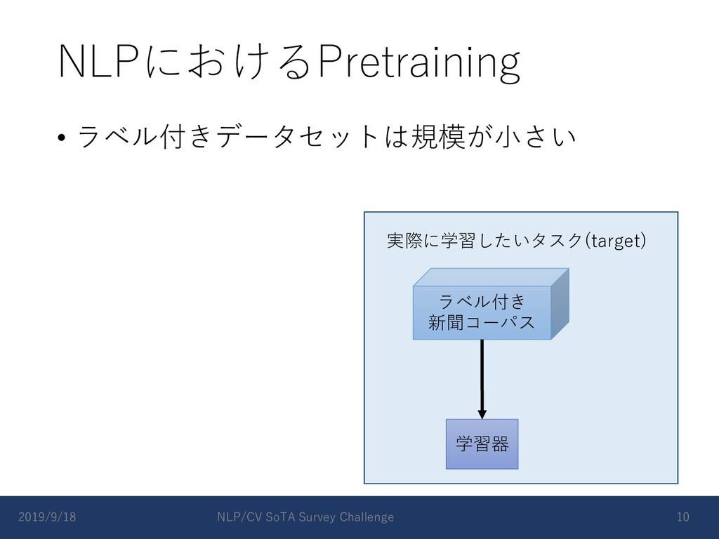 NLPにおけるPretraining ラベル付き 新聞コーパス 学習器 実際に学習したいタスク...