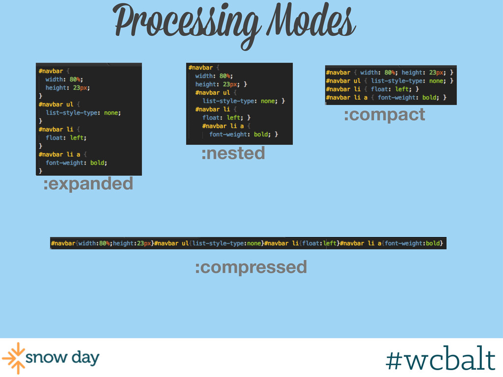Processing Modes :nested :expanded :compact :co...