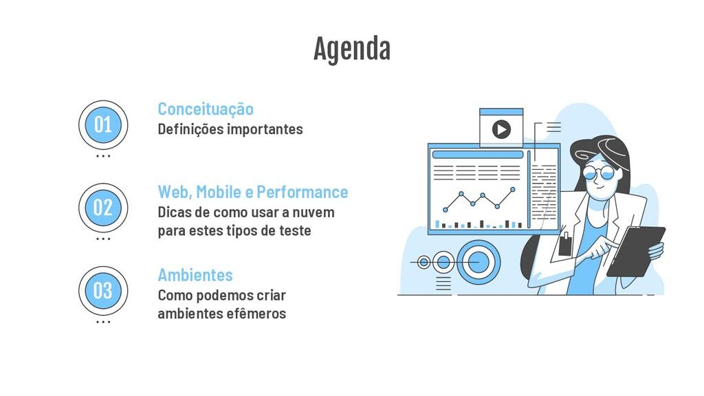 Definições importantes Conceituação Web, Mobile...