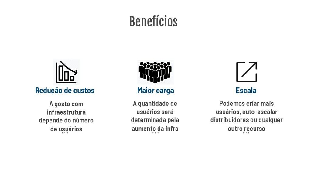 Benefícios Maior carga Redução de custos Escala...