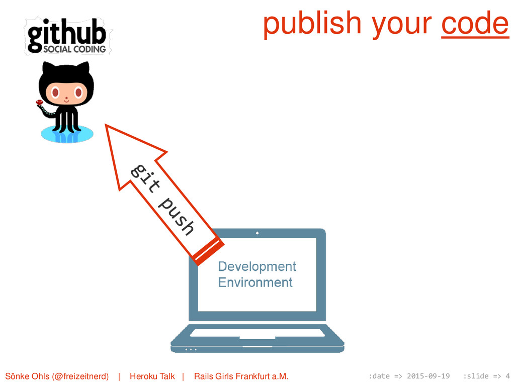 publish your code Sönke Ohls (@freizeitnerd) | ...