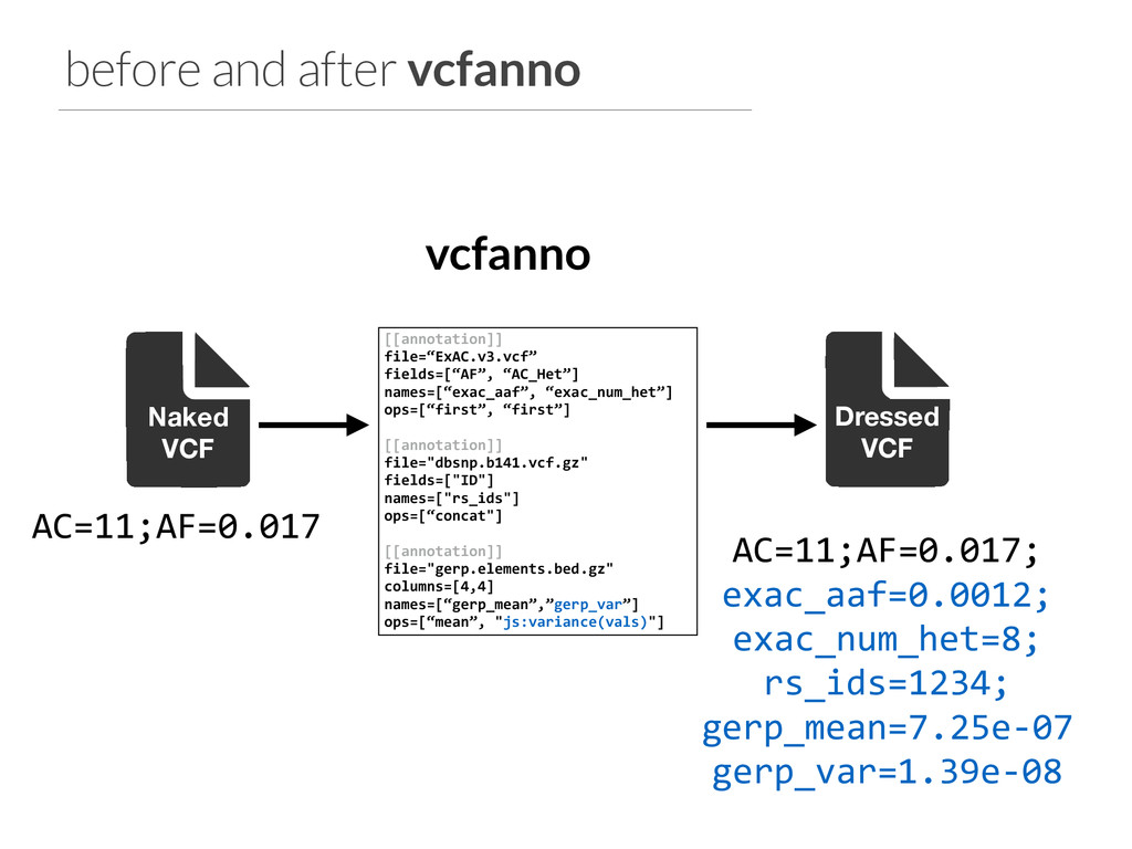 before and after vcfanno vcfanno AC=11;AF=0.017...