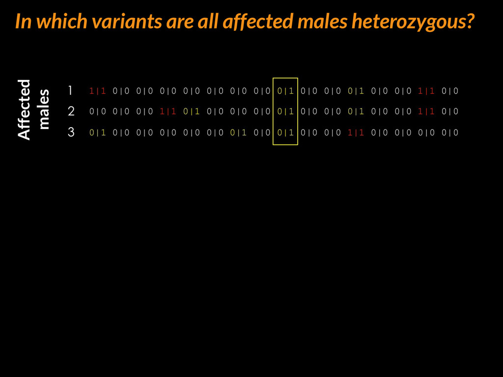 Affected males In which variants are all affect...