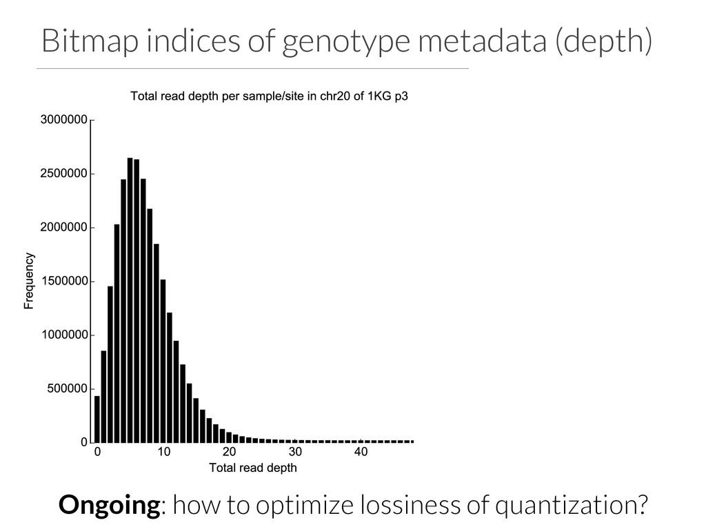 Bitmap indices of genotype metadata (depth) Ong...