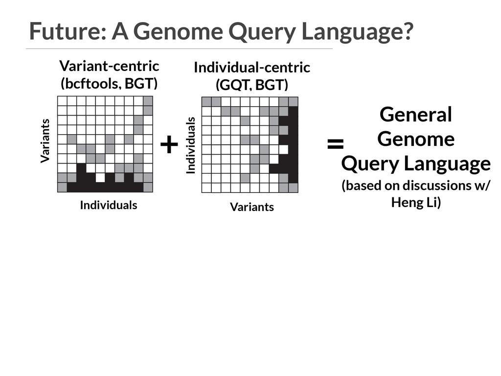 Future: A Genome Query Language? Variant-centri...