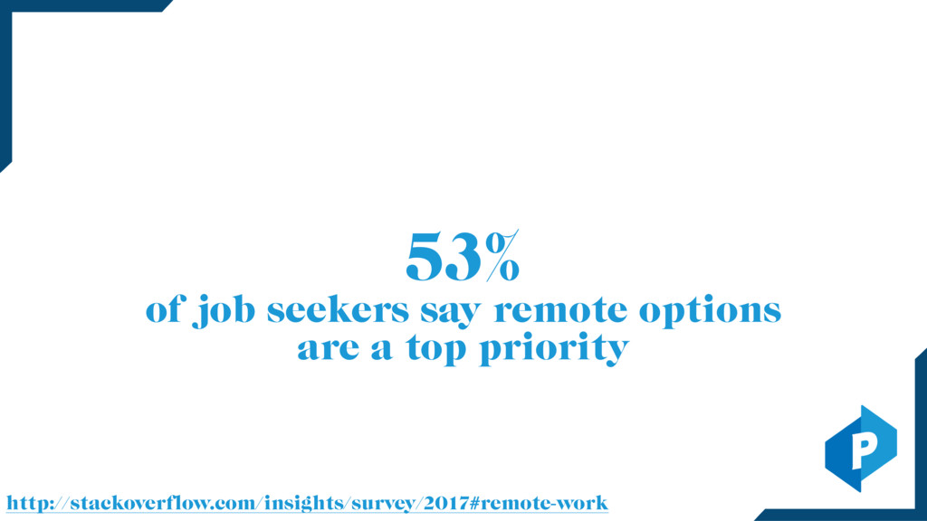 53% of job seekers say remote options are a top...