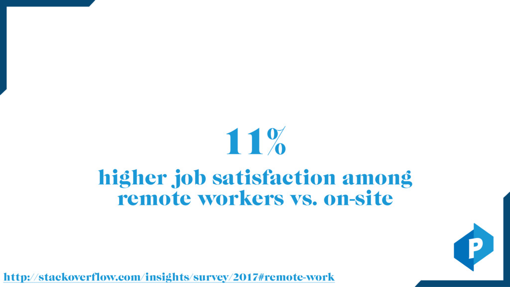 11% higher job satisfaction among remote worke...