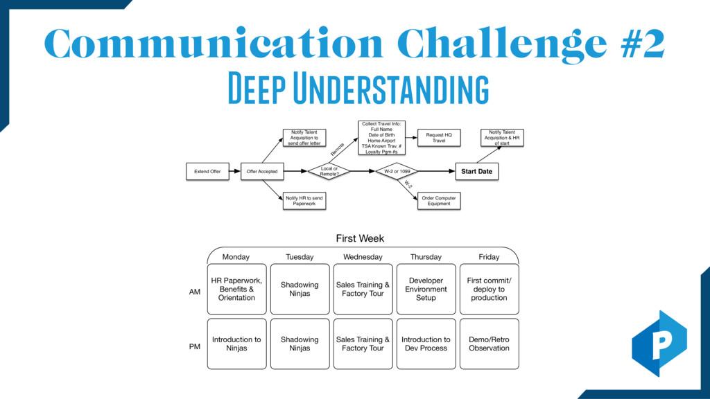 Communication Challenge #2 Deep Understanding S...
