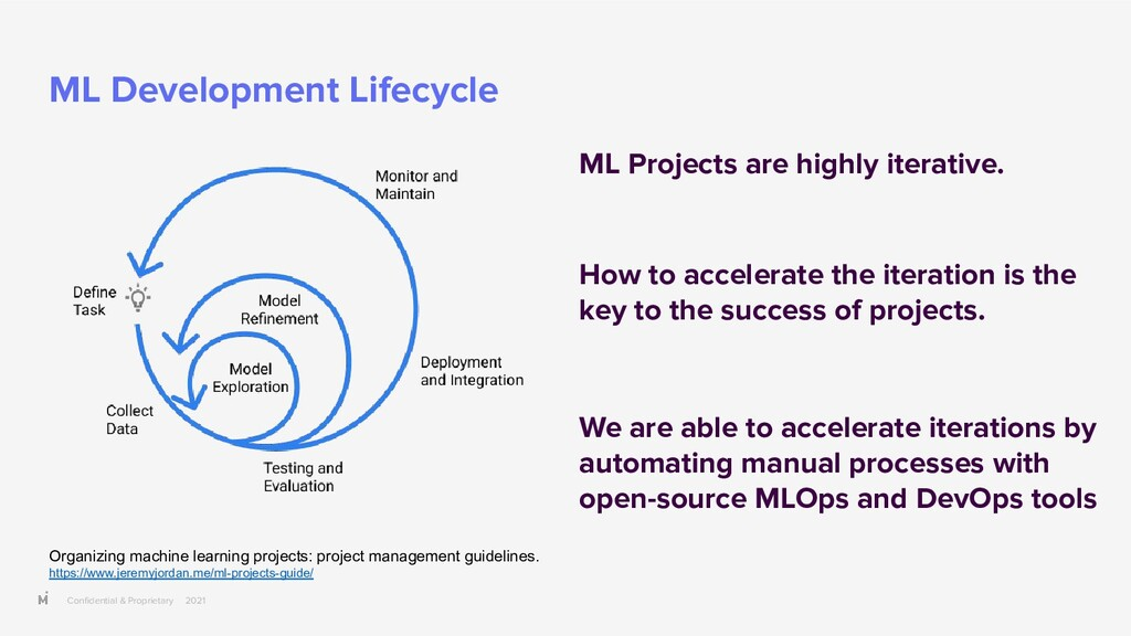 Confidential & Proprietary 2021 ML Development L...