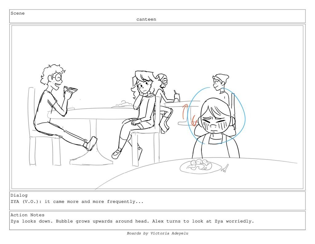 Scene canteen Dialog ZYA (V.O.): it came more a...
