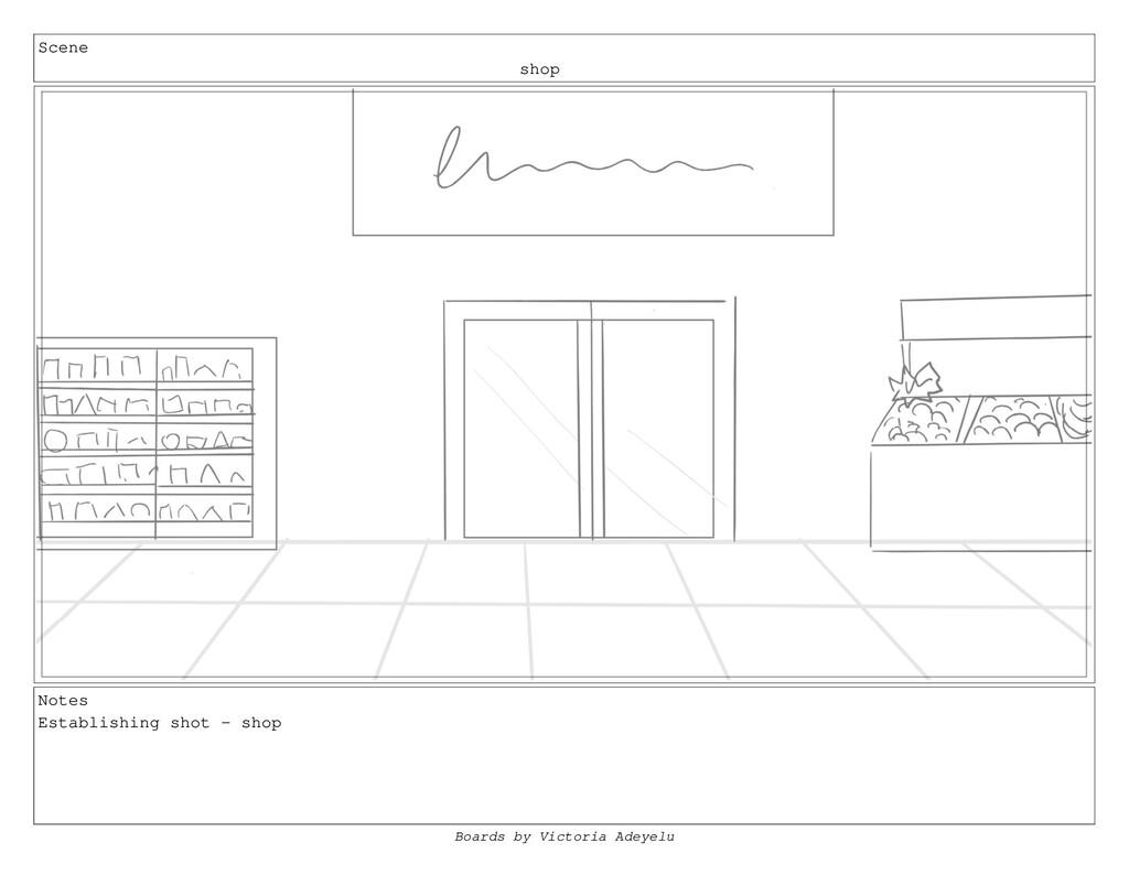 Scene shop Notes Establishing shot - shop Board...