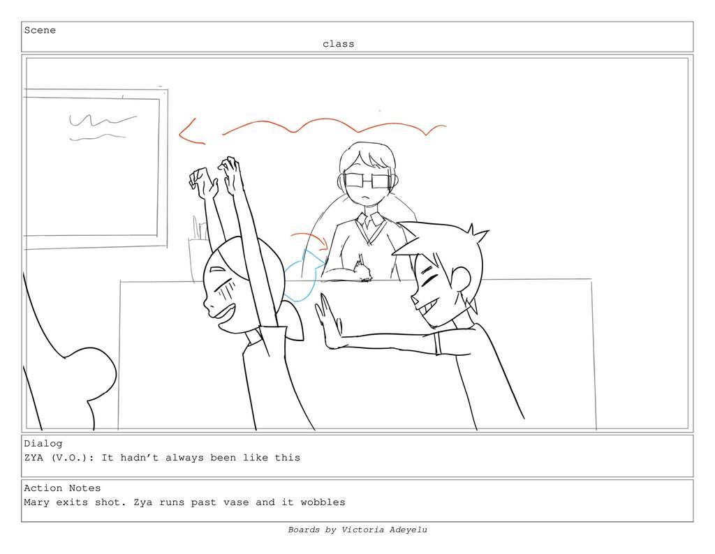 Scene class Dialog ZYA (V.O.): It hadn't always...