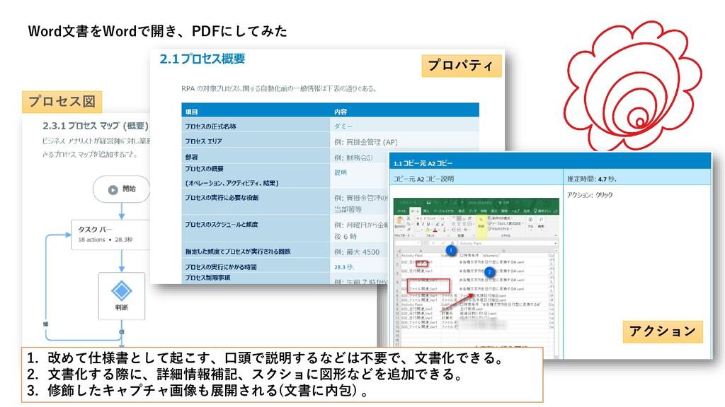 Word文書をWordで開き、PDFにしてみた プロセス図 プロパティ アクション 1. 改め...