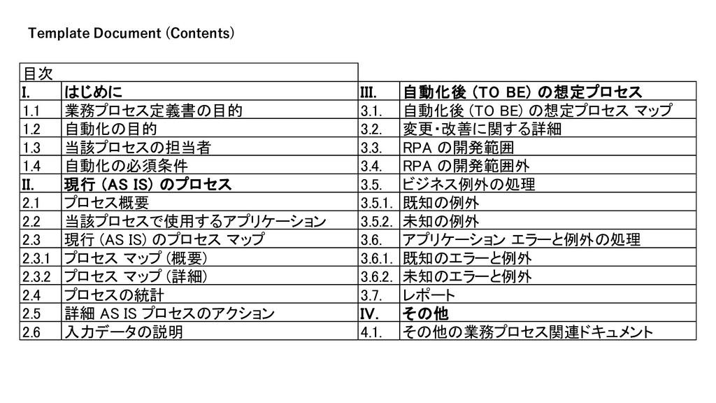 Template Document (Contents) 目次 I. はじめに III. 自動...