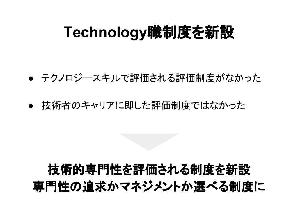 Technology職制度を新設 ● テクノロジースキルで評価される評価制度がなかった ● 技...