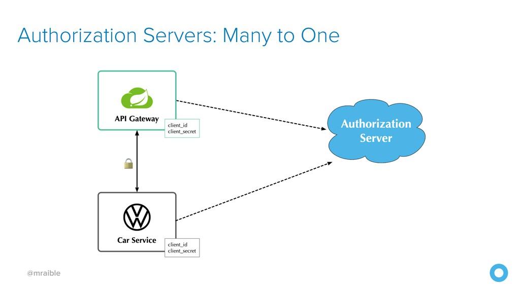 @mraible Authorization Servers: Many to One