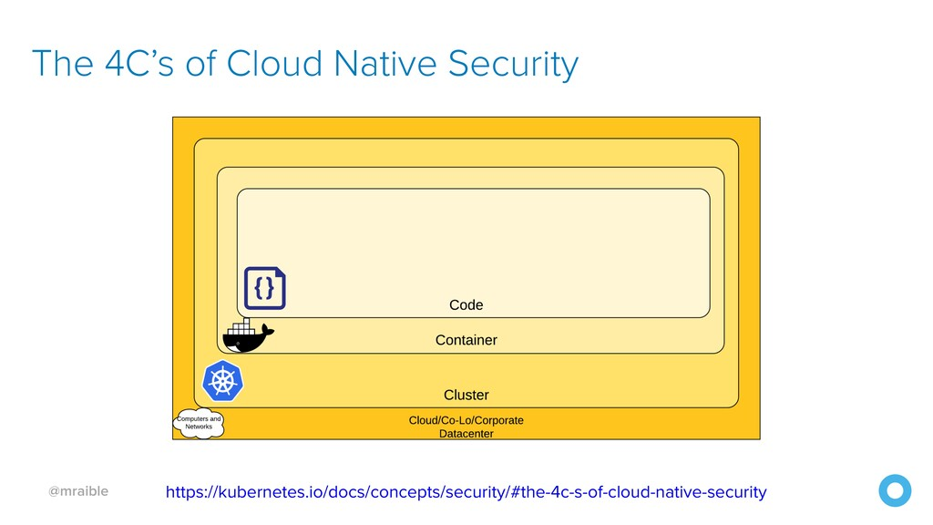 @mraible The 4C's of Cloud Native Security http...