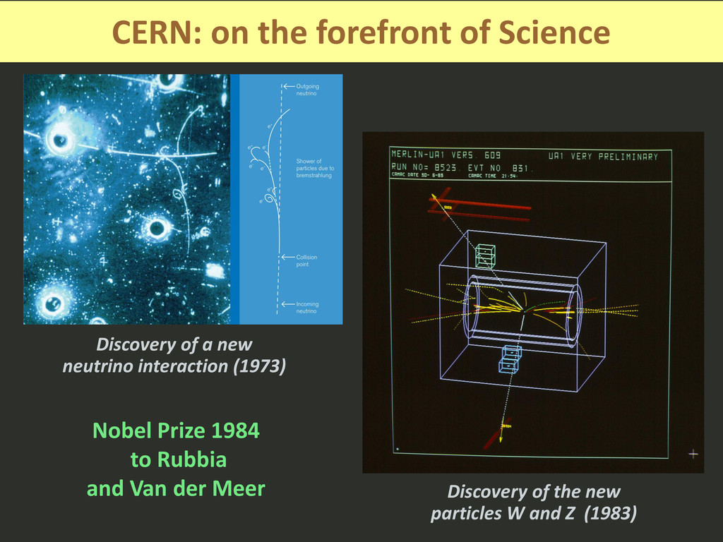CERN: on the forefront of Science Discovery of ...
