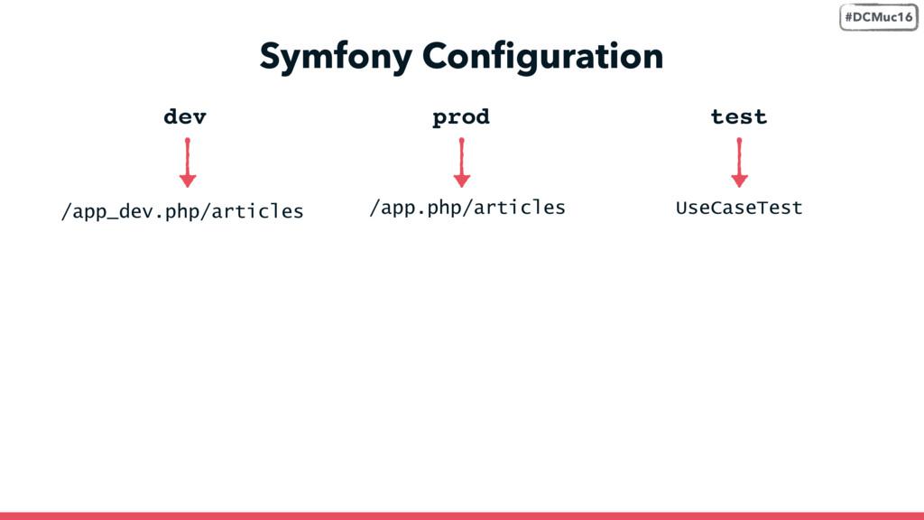 Symfony Configuration dev /app_dev.php/articles ...