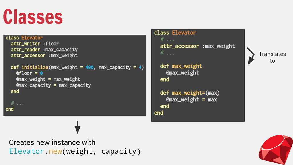 Classes Creates new instance with Elevator.new(...