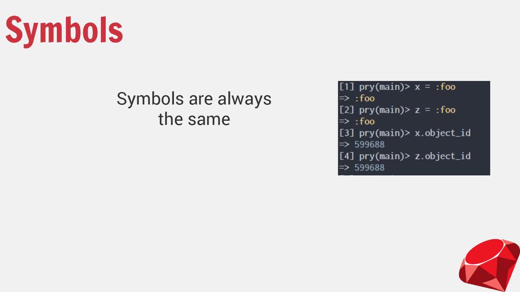 Symbols Symbols are always the same
