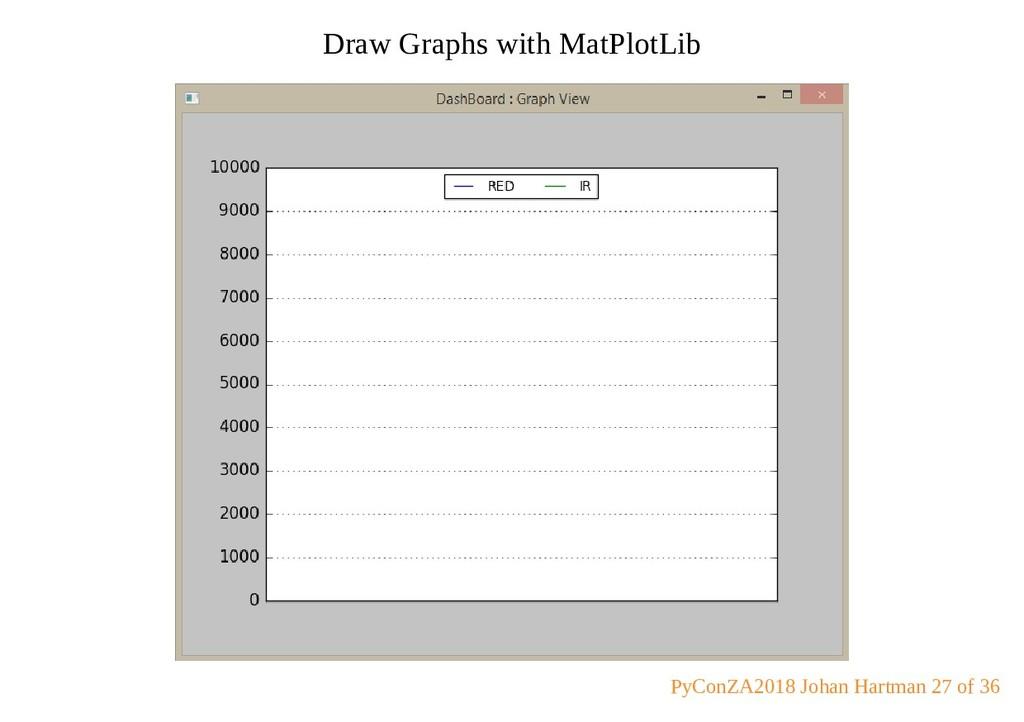 Draw Graphs with MatPlotLib PyConZA2018 Johan H...