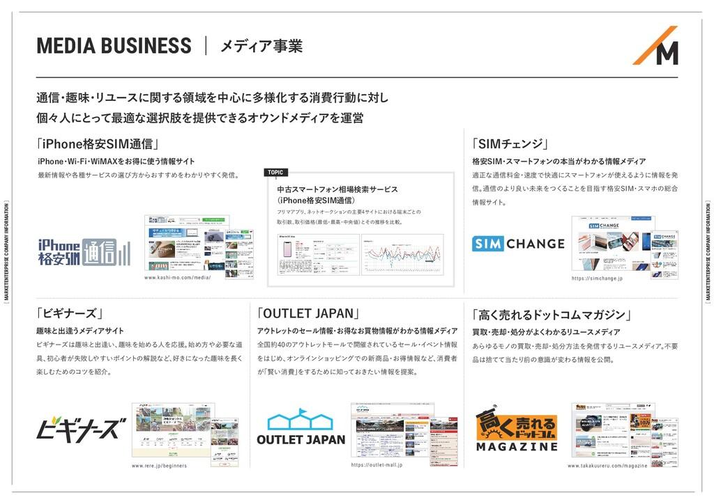 MEDIA BUSINESS ϝσΟ Ξۀ www.rere.jp/beginners ww...