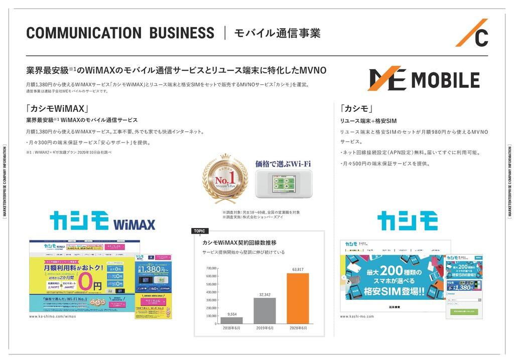www.kashi-mo.com www.ka-shimo.com/wimax COMMUNI...