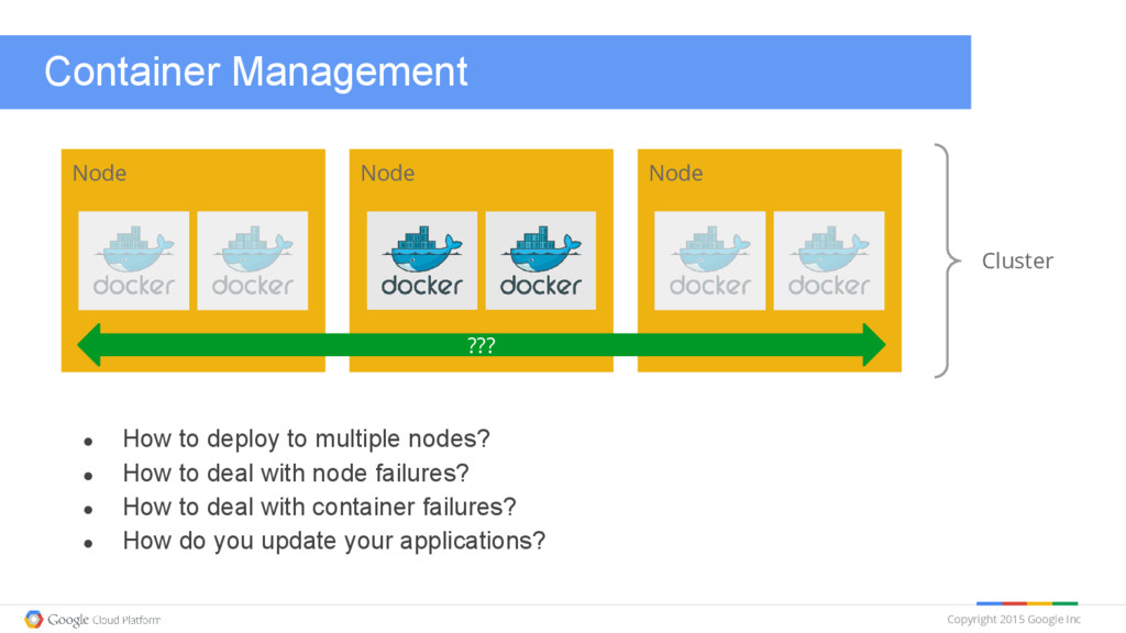 Copyright 2015 Google Inc Container Management ...