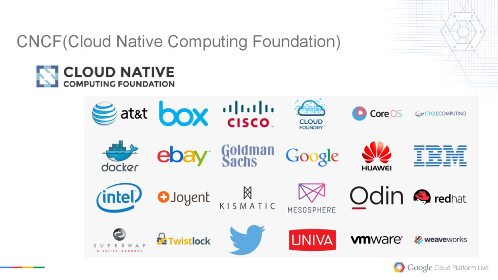CNCF(Cloud Native Computing Foundation)