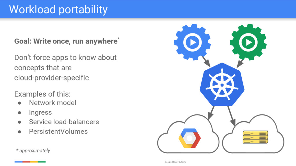 Google Cloud Platform Goal: Write once, run any...