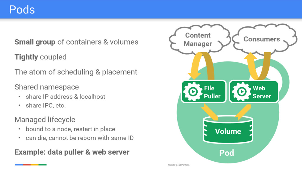 Google Cloud Platform Small group of containers...