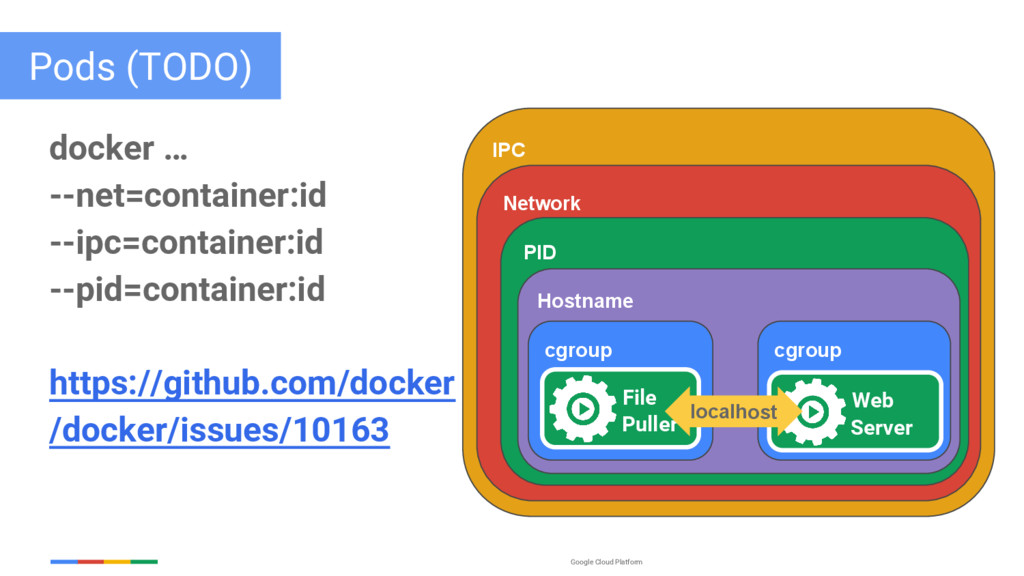 Google Cloud Platform Pods (TODO) docker … --ne...