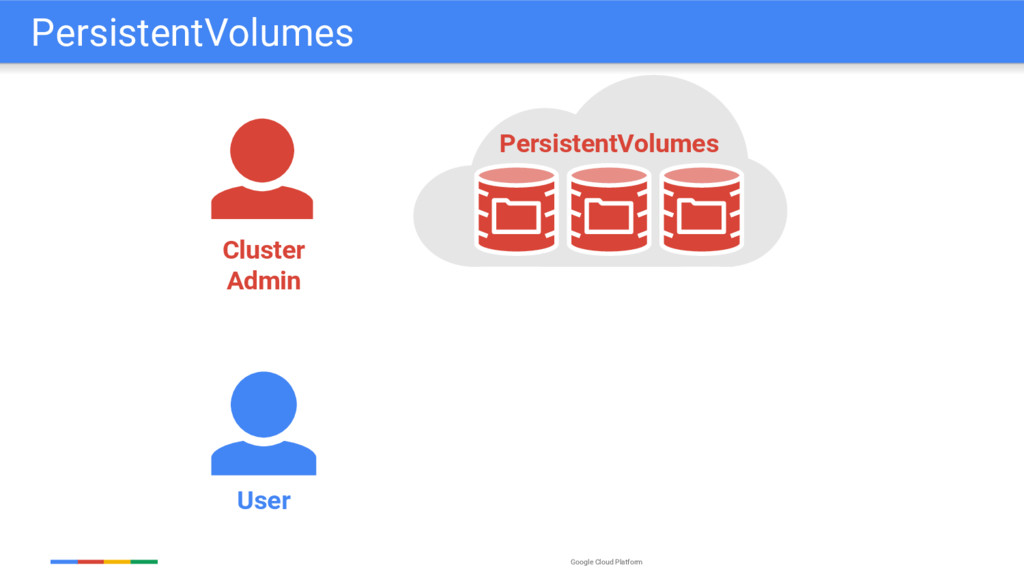 Google Cloud Platform User Cluster Admin Persis...