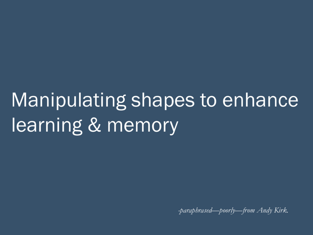 Manipulating shapes to enhance learning & memor...
