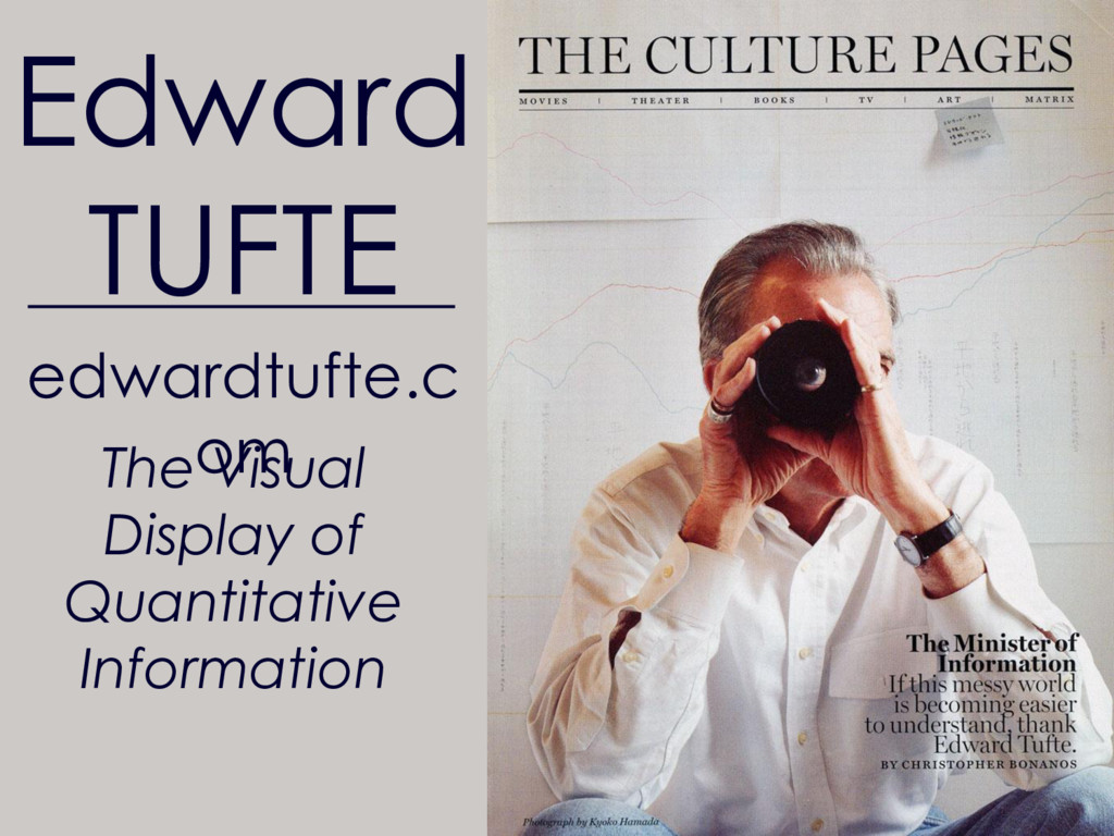 Edward TUFTE edwardtufte.c om The Visual Displa...