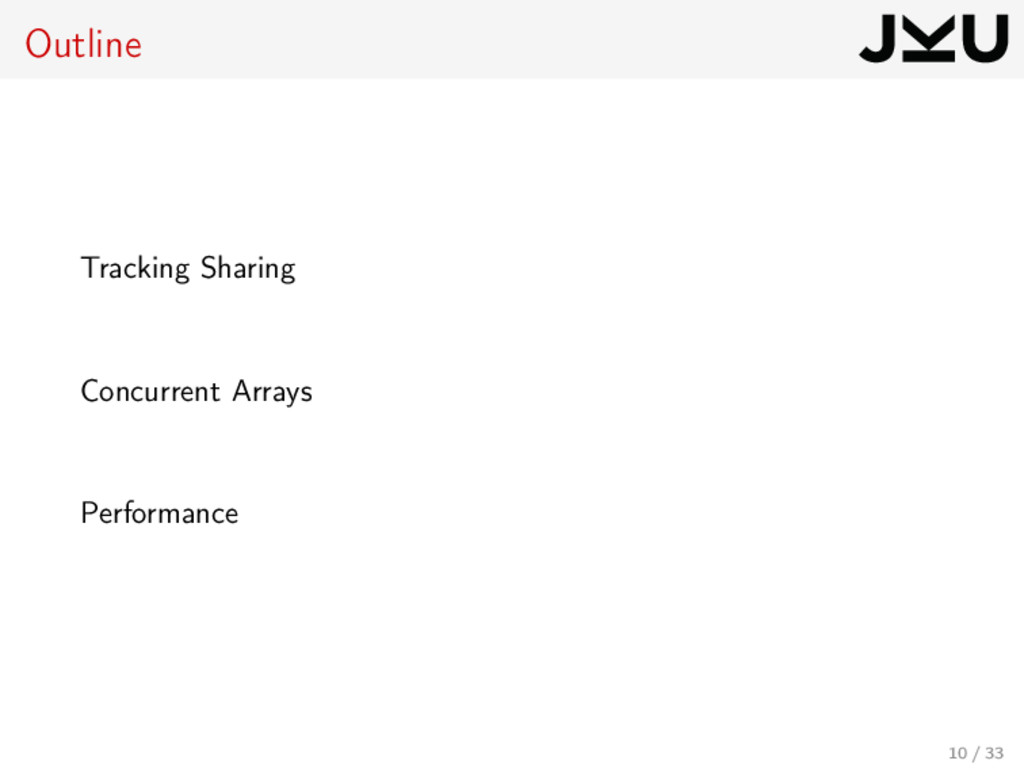 Outline Tracking Sharing Concurrent Arrays Perf...