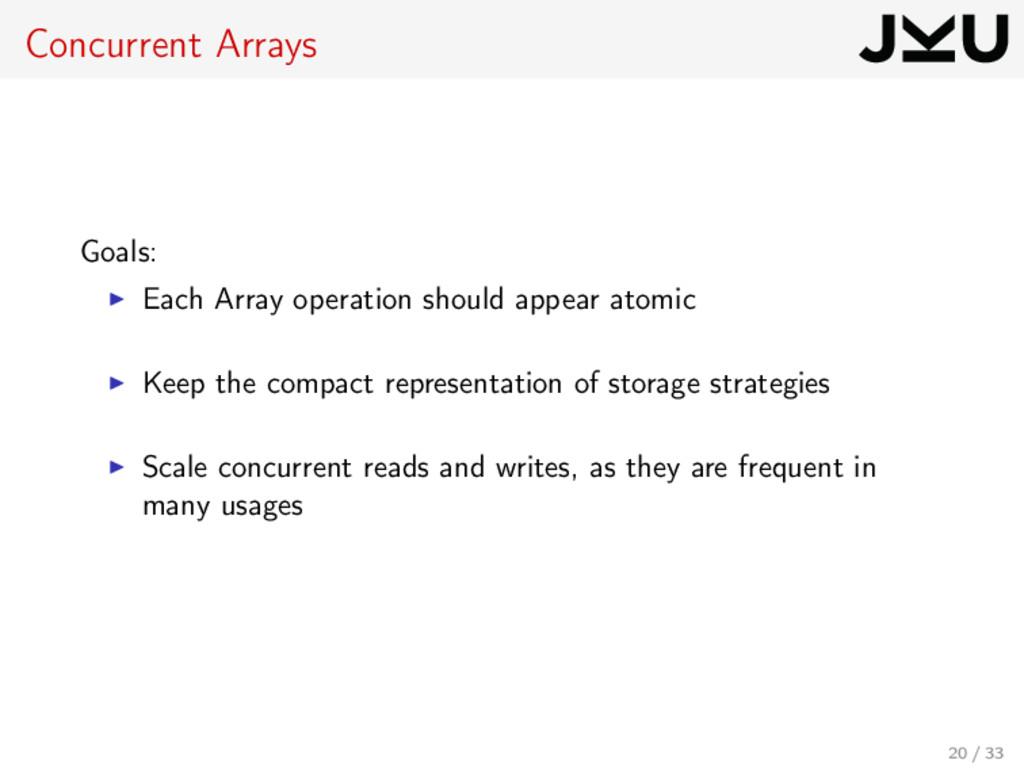 Concurrent Arrays Goals: Each Array operation s...