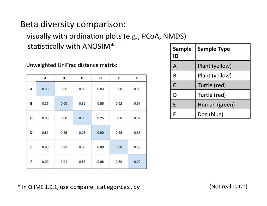 (Not	