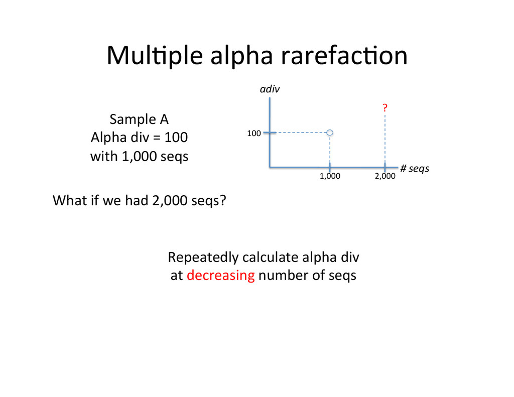 MulQple	