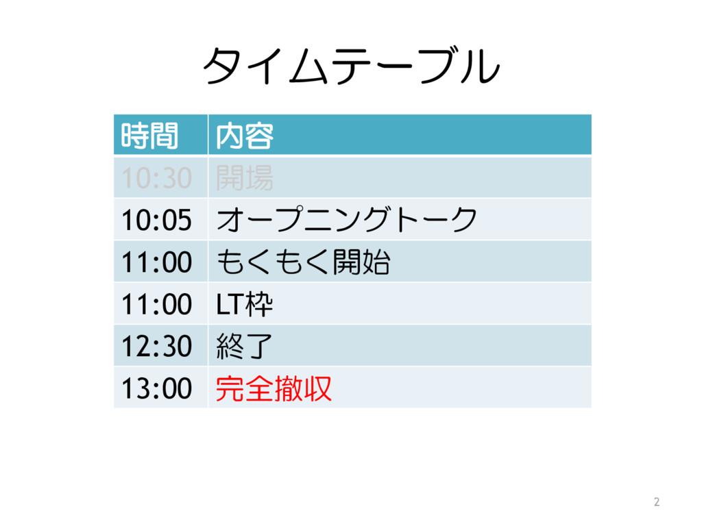 タイムテーブル 2 時間 内容 10:30 開場 10:05 オープニングトーク 11:00 ...
