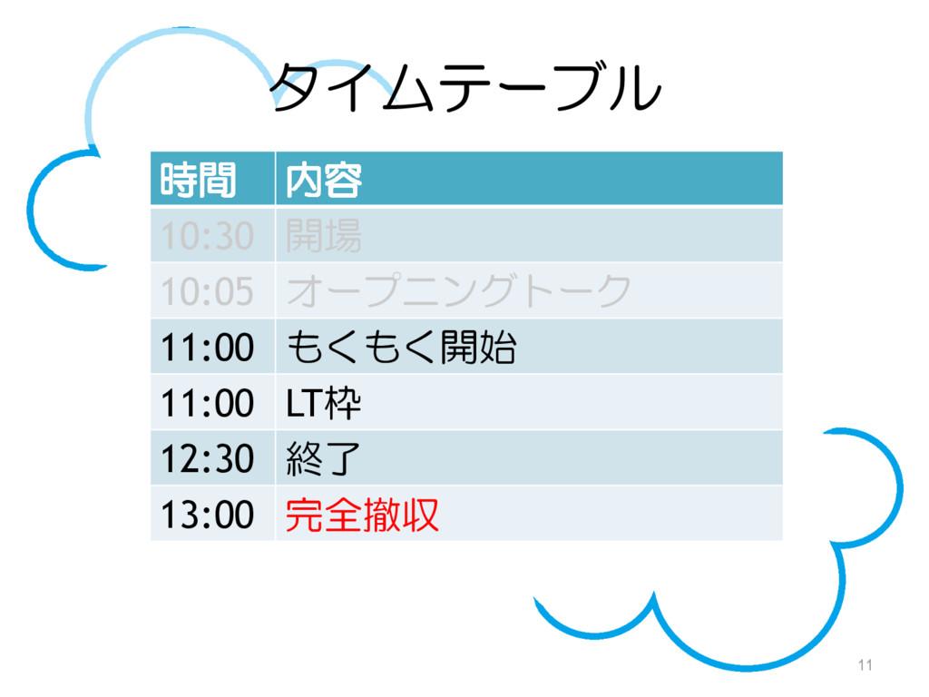 タイムテーブル 11 時間 内容 10:30 開場 10:05 オープニングトーク 11:00...