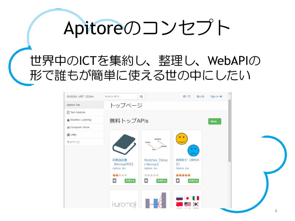 世界中のICTを集約し、整理し、WebAPIの 形で誰もが簡単に使える世の中にしたい Apit...