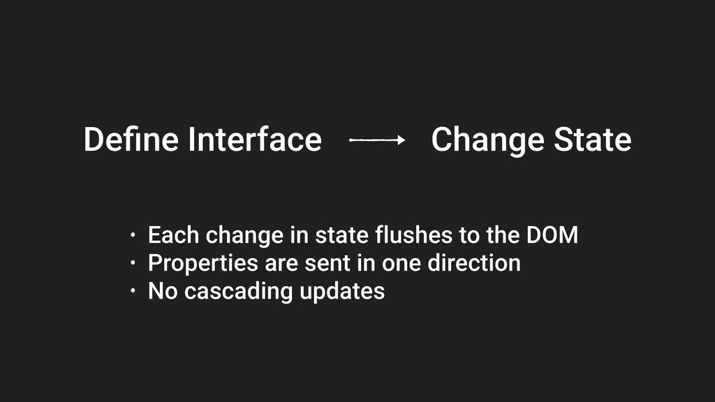 Define Interface Change State • Each change in s...