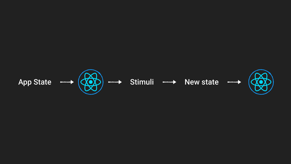 App State Stimuli New state