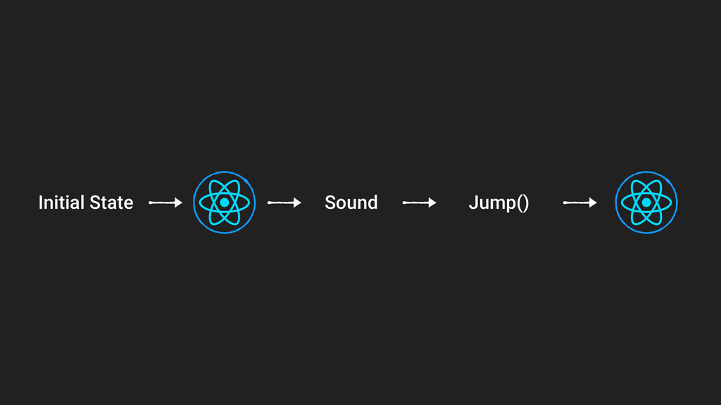 Initial State Sound Jump()
