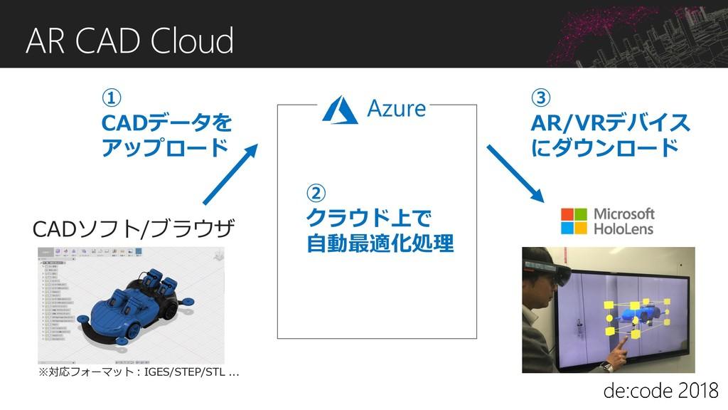 ① CADデータを アップロード ③ AR/VRデバイス にダウンロード CADソフト/ブラウ...