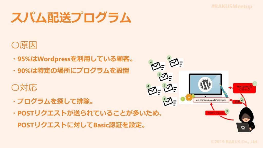 #RAKUSMeetup ©2019 RAKUS Co., Ltd. スパム配送プログラム 〇...