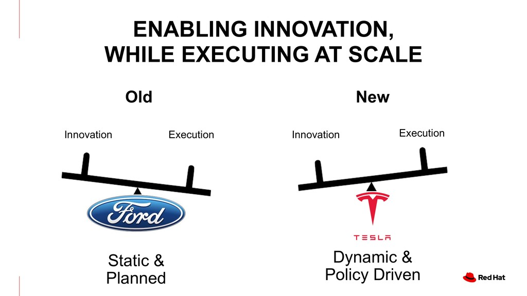 ENABLING INNOVATION, WHILE EXECUTING AT SCALE S...