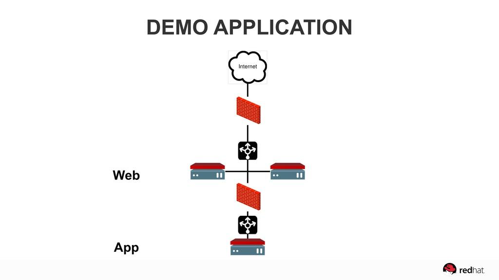 DEMO APPLICATION Web App DEV QA OPS THE AVERAGE...